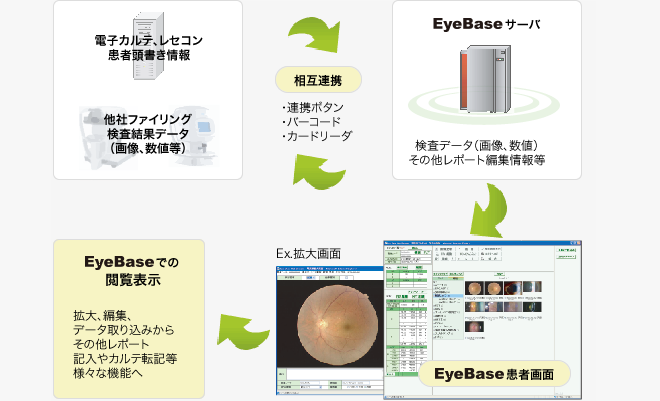 患者検索イメージ